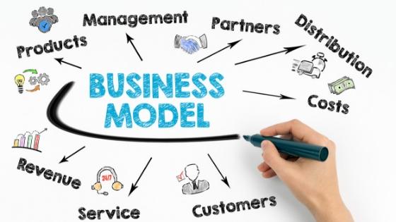 Geschäftsmodell Bild